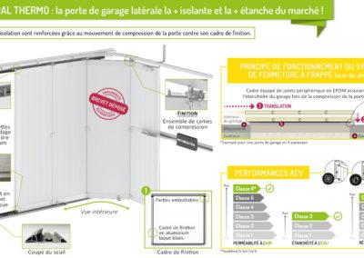 La Quadral Thermo : la porte de garage latérale la + isolante du marché !